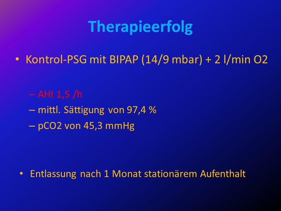 Therapieerfolg Kontrol-PSG mit BIPAP (14/9 mbar) + 2 l/min O2 – AHI 1,5 /h – mittl. Sättigung von 97,4 % – pCO2 von 45,3 mmHg Entlassung nach 1 Monat