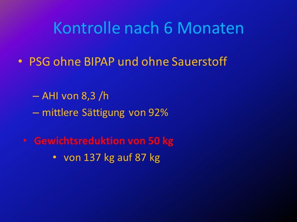 Kontrolle nach 6 Monaten PSG ohne BIPAP und ohne Sauerstoff – AHI von 8,3 /h – mittlere Sättigung von 92% Gewichtsreduktion von 50 kg von 137 kg auf 8