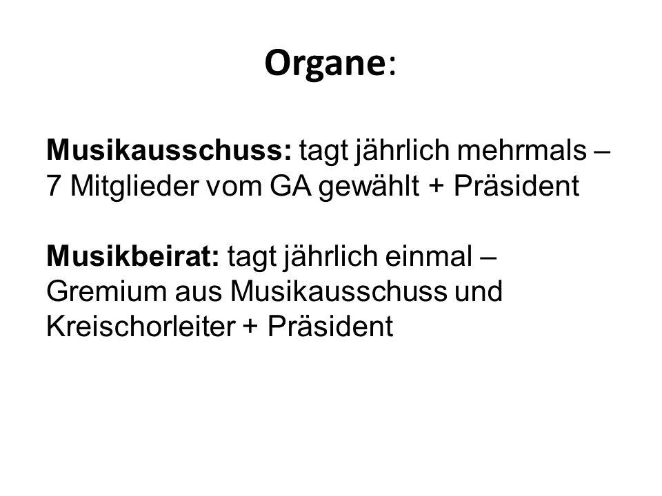 Organe: Musikausschuss: tagt jährlich mehrmals – 7 Mitglieder vom GA gewählt + Präsident Musikbeirat: tagt jährlich einmal – Gremium aus Musikausschus