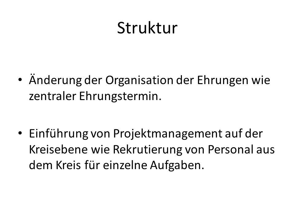 Struktur Änderung der Organisation der Ehrungen wie zentraler Ehrungstermin. Einführung von Projektmanagement auf der Kreisebene wie Rekrutierung von