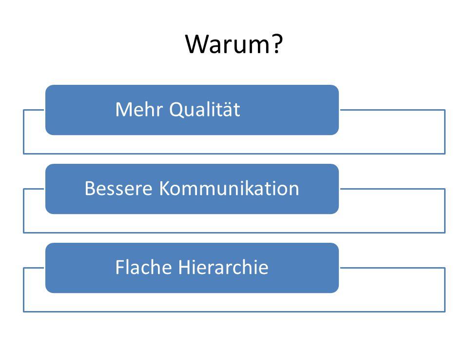 Fazit: Der Musikbeirat wird zur Konferenz der 5 Kreischorleiter, der dem Präsidium Vorschläge zur Besetzung von Projektbeiräten machen kann.