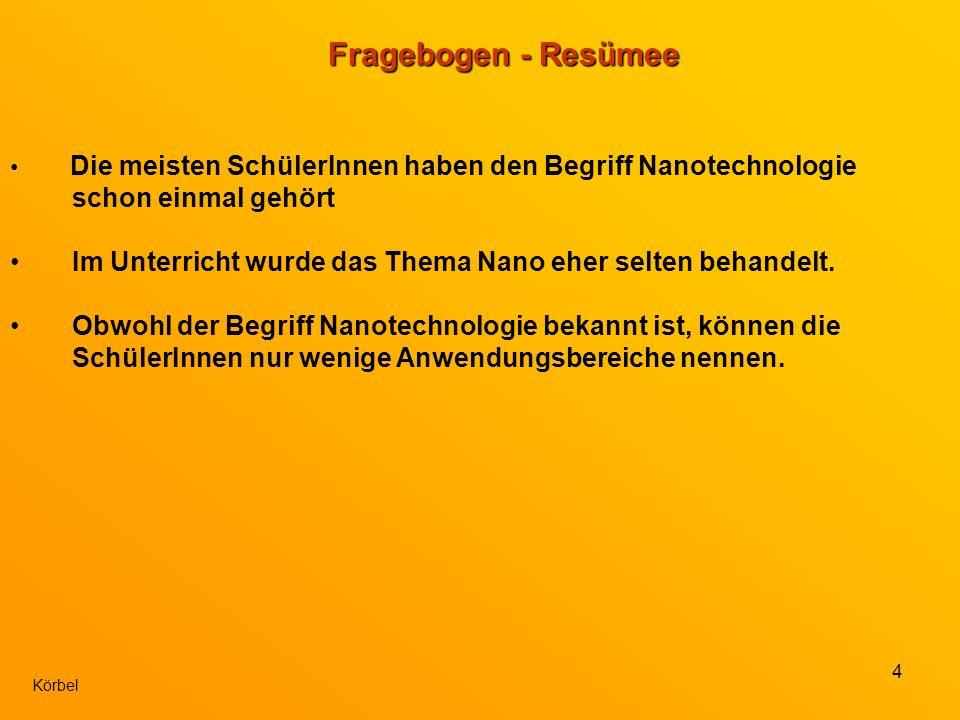 4 Körbel Fragebogen - Resümee Die meisten SchülerInnen haben den Begriff Nanotechnologie schon einmal gehört Im Unterricht wurde das Thema Nano eher selten behandelt.