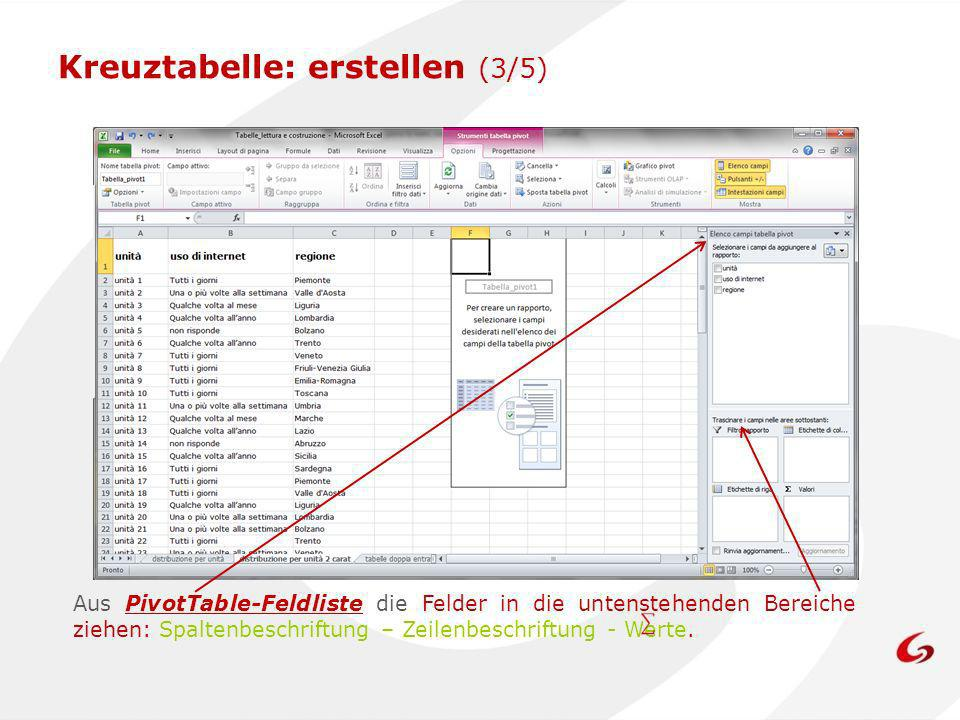 Kreuztabelle: erstellen (3/5) Aus PivotTable-Feldliste die Felder in die untenstehenden Bereiche ziehen: Spaltenbeschriftung – Zeilenbeschriftung - We