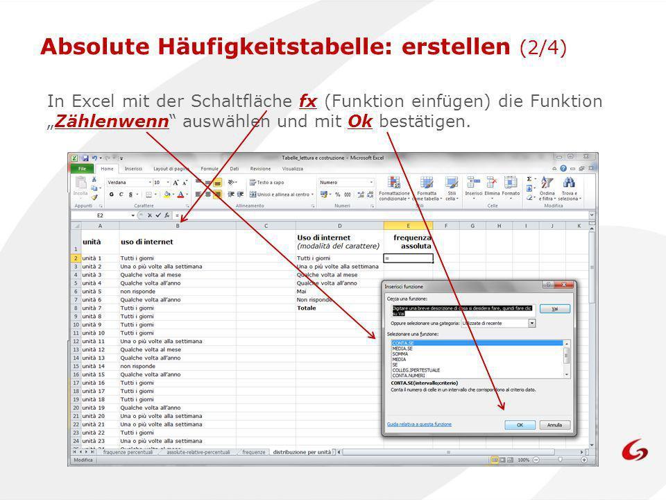 Absolute Häufigkeitstabelle: erstellen (2/4) In Excel mit der Schaltfläche fx (Funktion einfügen) die FunktionZählenwenn auswählen und mit Ok bestätig