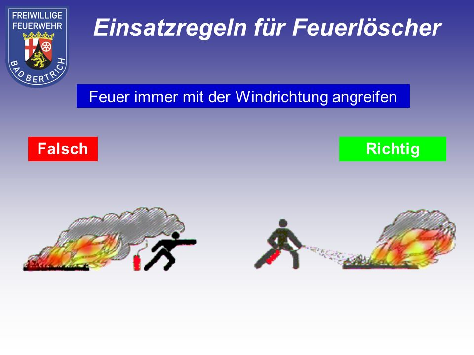 FalschRichtig Feuer immer mit der Windrichtung angreifen Einsatzregeln für Feuerlöscher