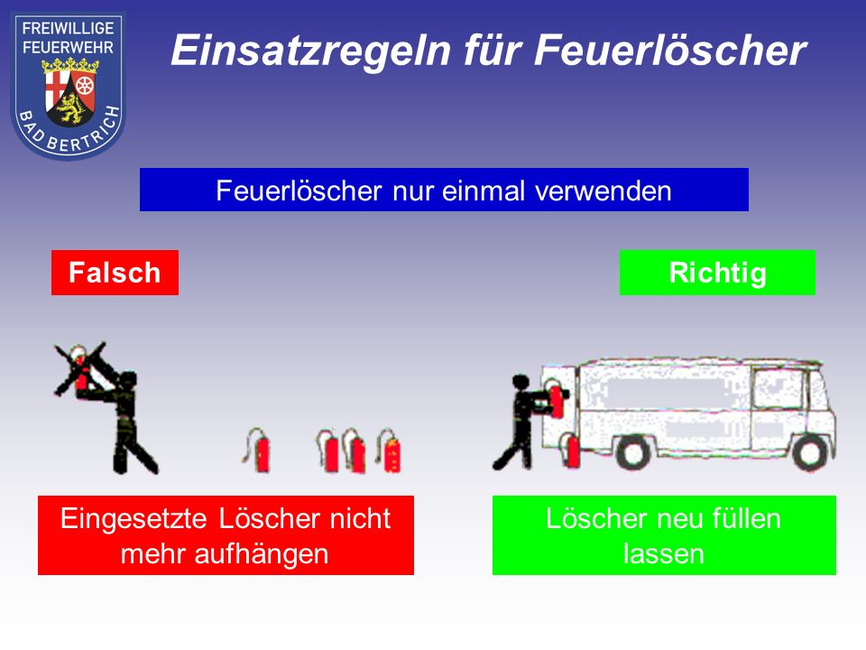Feuerlöscher nur einmal verwenden Einsatzregeln für Feuerlöscher Falsch Eingesetzte Löscher nicht mehr aufhängen Richtig Löscher neu füllen lassen