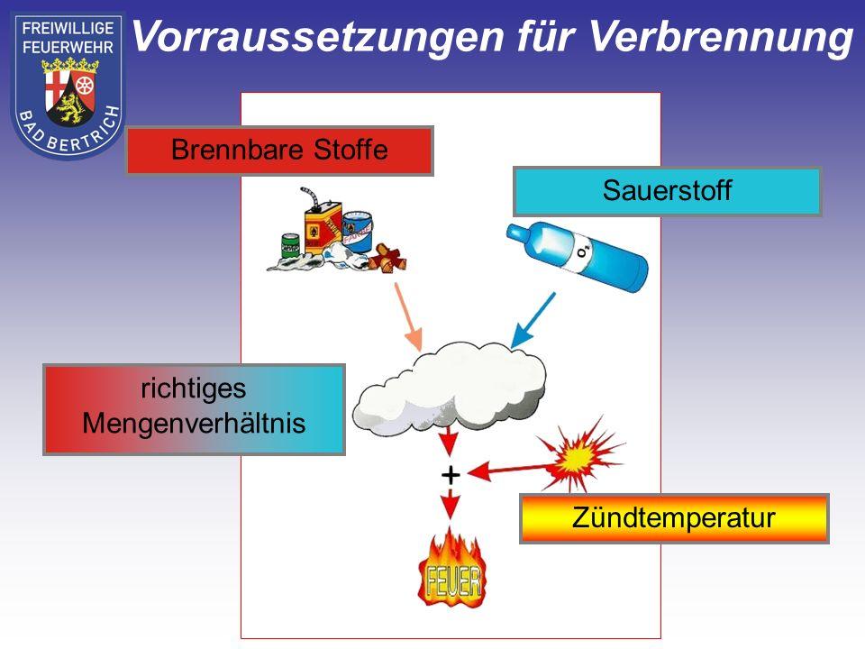 Brennbare Stoffe Sauerstoff richtiges Mengenverhältnis Zündtemperatur Vorraussetzungen für Verbrennung