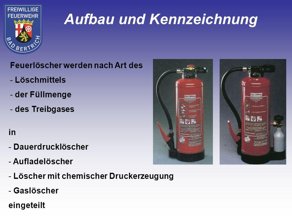 Feuerlöscher werden nach Art des - Löschmittels - der Füllmenge - des Treibgases in - Dauerdrucklöscher - Aufladelöscher - Löscher mit chemischer Druckerzeugung - Gaslöscher eingeteilt Aufbau und Kennzeichnung