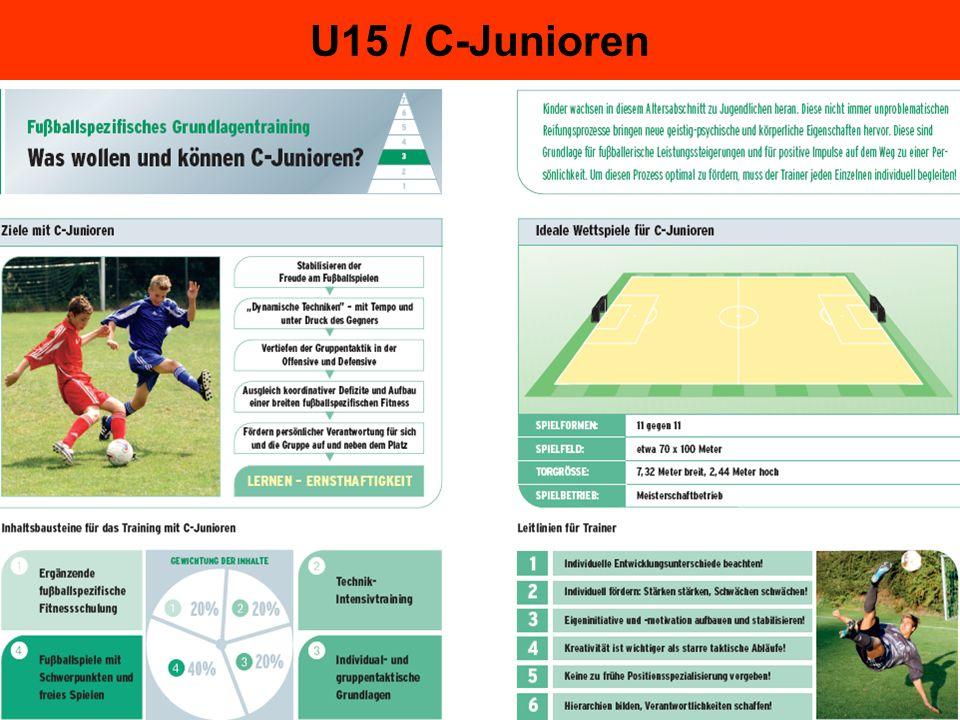 U15 / C-Junioren