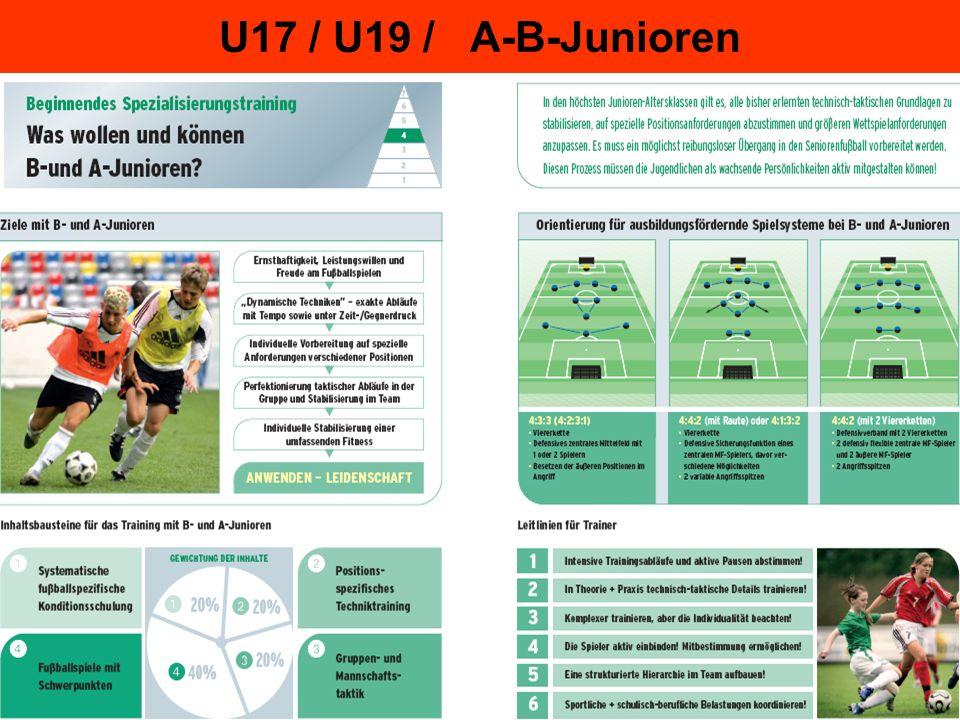 U17 / U19 / A-B-Junioren