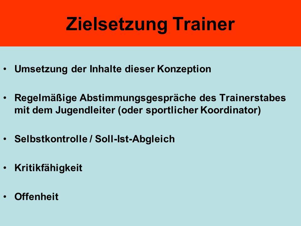 Zielsetzung Trainer Umsetzung der Inhalte dieser Konzeption Regelmäßige Abstimmungsgespräche des Trainerstabes mit dem Jugendleiter (oder sportlicher