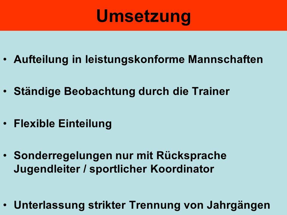Umsetzung Aufteilung in leistungskonforme Mannschaften Ständige Beobachtung durch die Trainer Flexible Einteilung Sonderregelungen nur mit Rücksprache