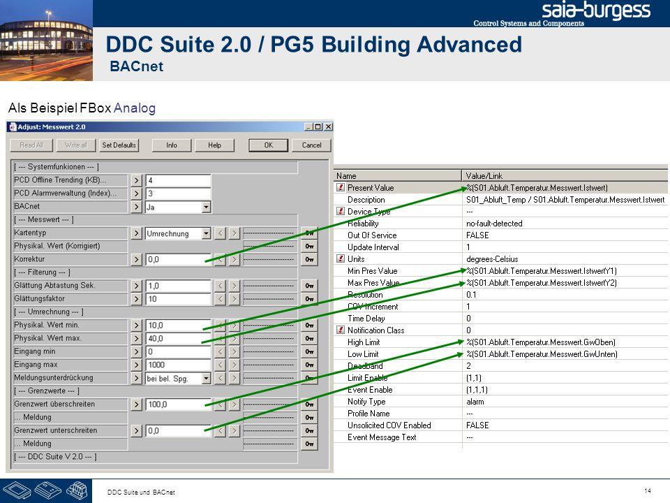 14 DDC Suite und BACnet DDC Suite 2.0 / PG5 Building Advanced BACnet Als Beispiel FBox Analog
