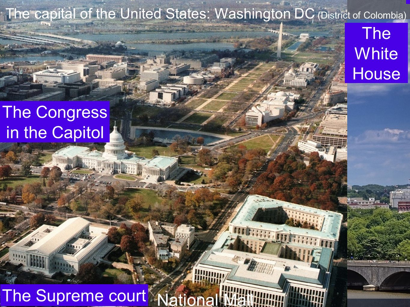 Senat (The senate) Repräsentanten -haus (The House) United States Capitol Osten Kongress Westen Nord-StaatenSüd-Staaten The Supreme court The supreme court The Congress in the Capitol The White House The capital of the United States: Washington DC (District of Colombia) National Mall