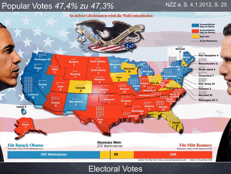 NZZ a. S. 4.1.2012, S. 25 Popular Votes 47,4% zu 47,3% Electoral Votes
