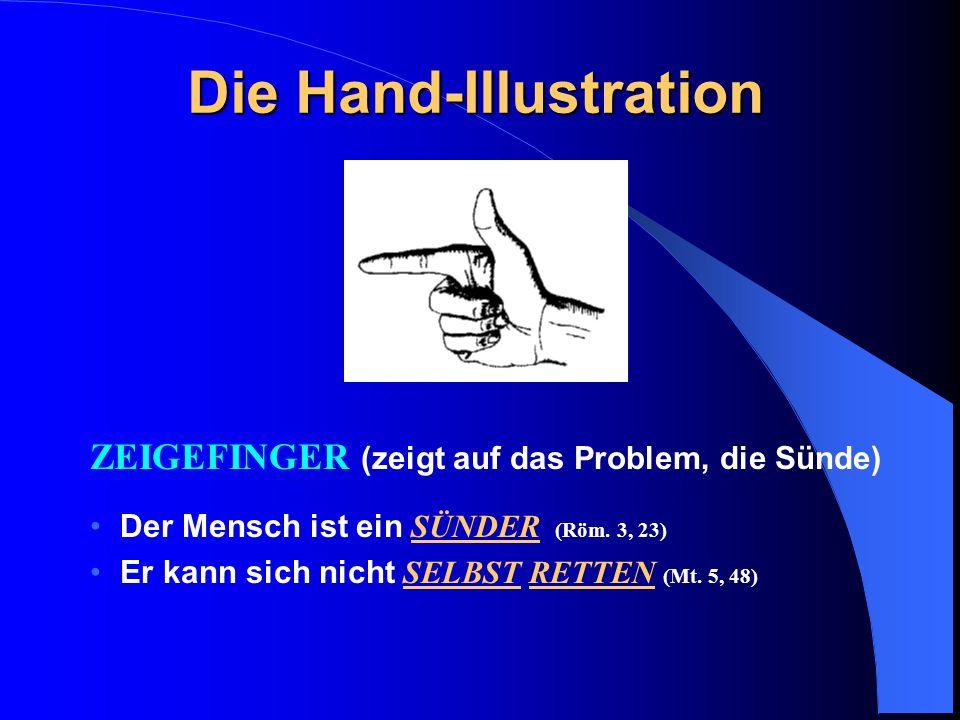 ZEIGEFINGER (zeigt auf das Problem, die Sünde) Der Mensch ist ein SÜNDER (Röm. 3, 23) Er kann sich nicht SELBST RETTEN (Mt. 5, 48) Die Hand-Illustrati
