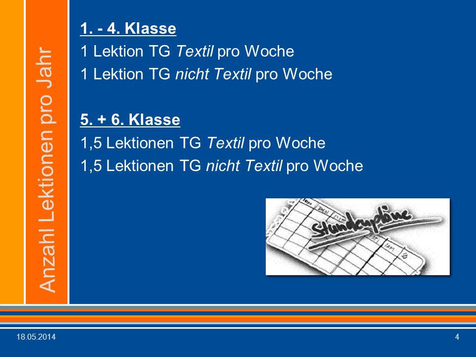 18.05.20144 1. - 4. Klasse 1 Lektion TG Textil pro Woche 1 Lektion TG nicht Textil pro Woche 5. + 6. Klasse 1,5 Lektionen TG Textil pro Woche 1,5 Lekt