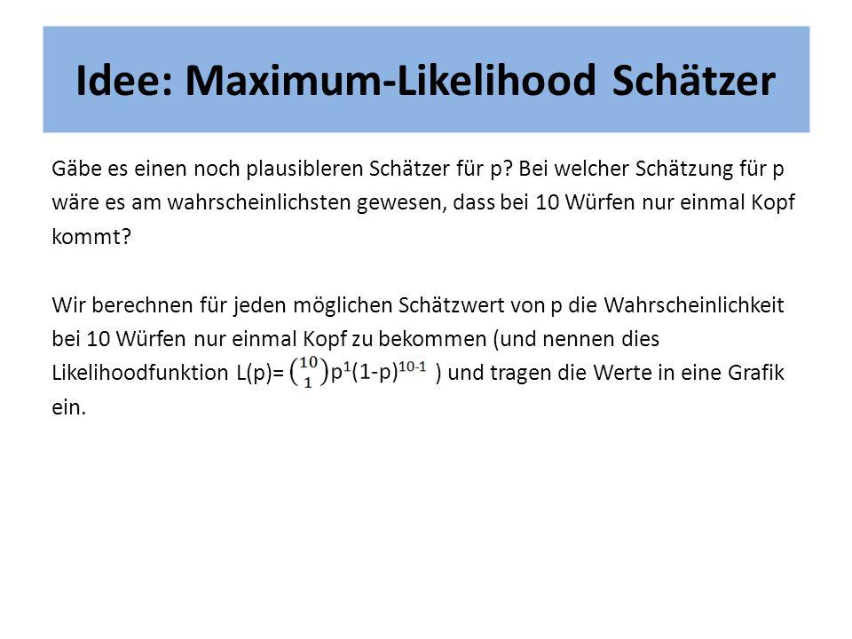 Idee: Maximum-Likelihood Schätzer Gäbe es einen noch plausibleren Schätzer für p? Bei welcher Schätzung für p wäre es am wahrscheinlichsten gewesen, d