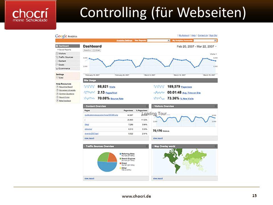 www.chocri.de 15 Controlling (für Webseiten)