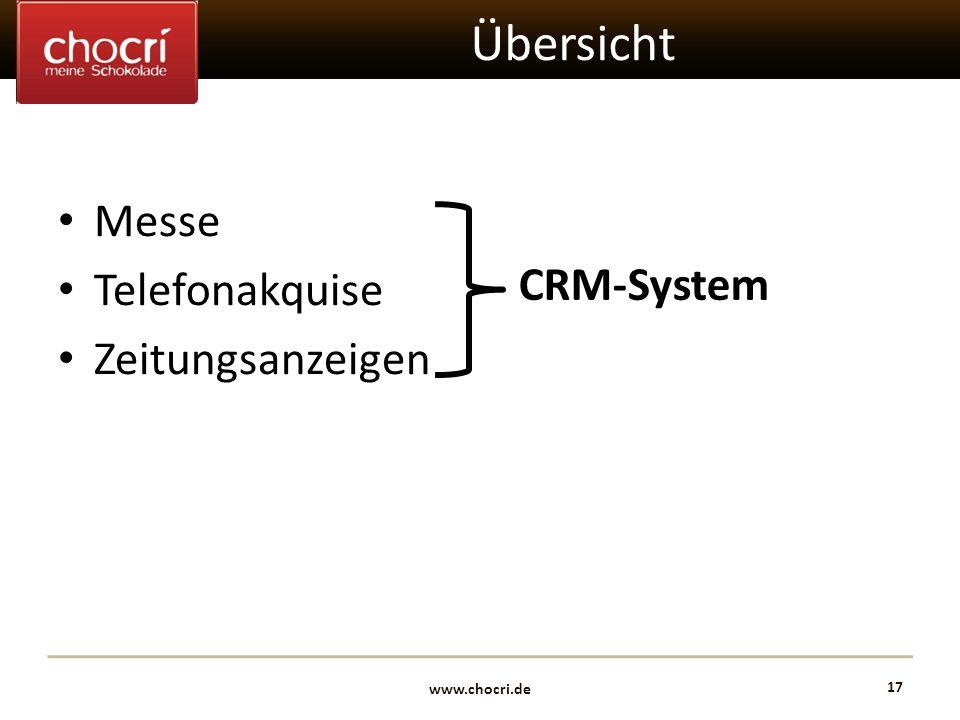 www.chocri.de 17 Übersicht Messe Telefonakquise Zeitungsanzeigen CRM-System