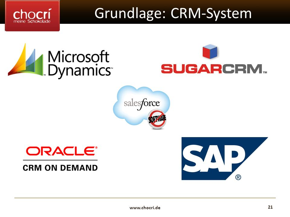 www.chocri.de 21 Grundlage: CRM-System