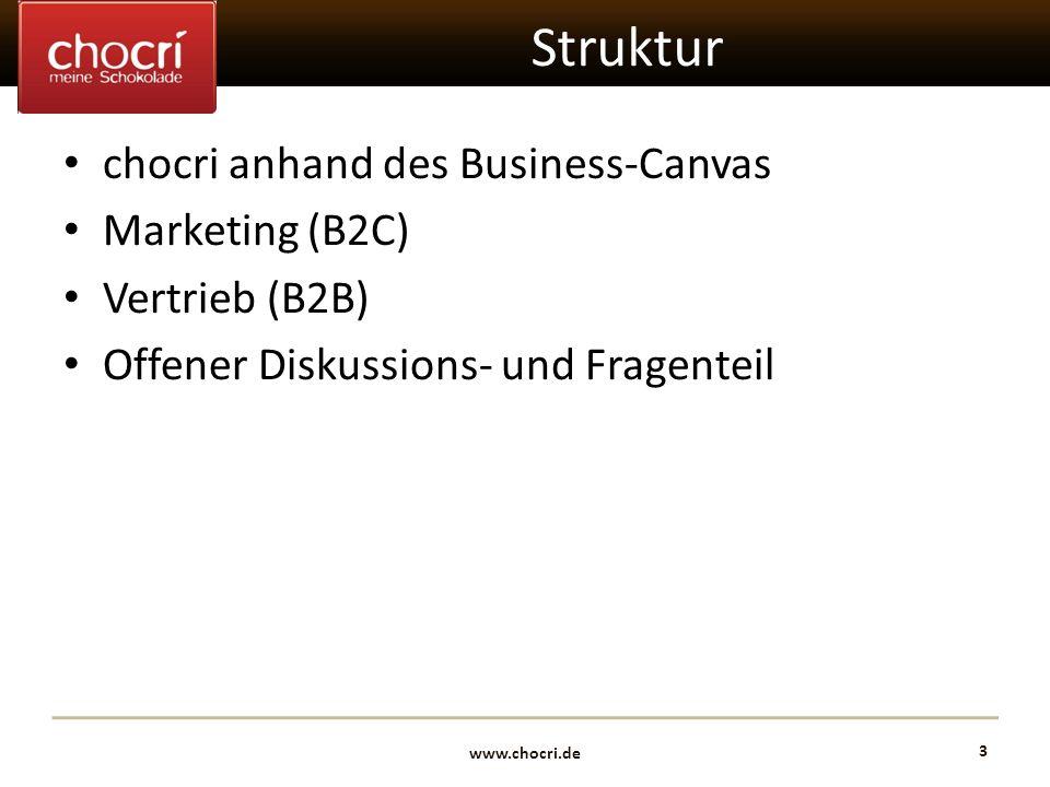 www.chocri.de 3 Struktur chocri anhand des Business-Canvas Marketing (B2C) Vertrieb (B2B) Offener Diskussions- und Fragenteil