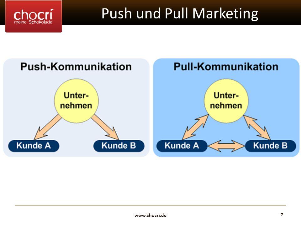 www.chocri.de 7 Push und Pull Marketing