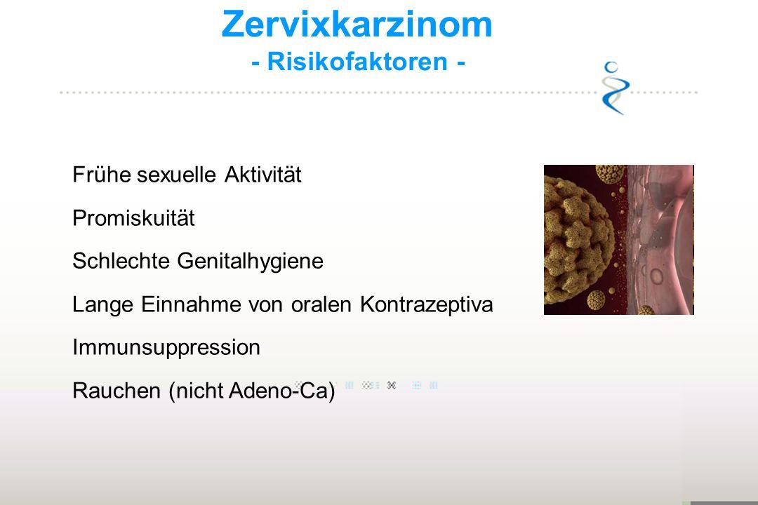 Zervixkarzinom - Risikofaktoren - Frühe sexuelle Aktivität Promiskuität Schlechte Genitalhygiene Lange Einnahme von oralen Kontrazeptiva Immunsuppress