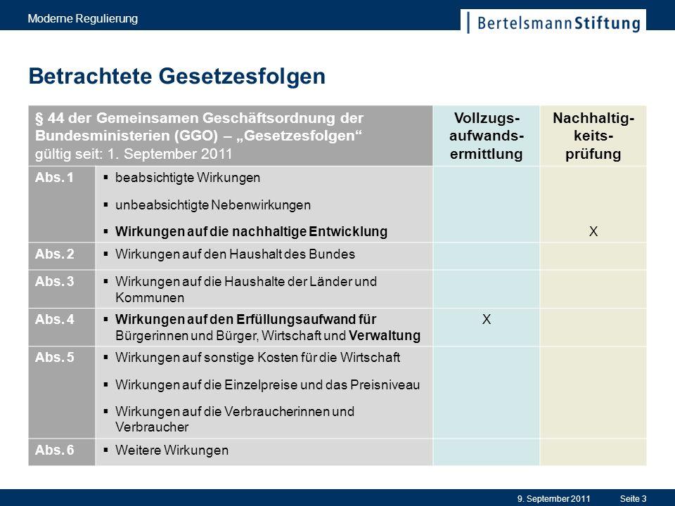 Nachhaltigkeitsprüfung Verfahren – Bund 1.
