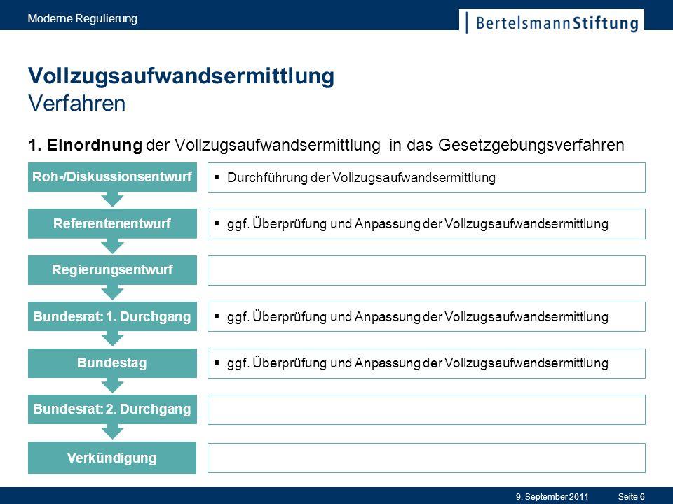 Vollzugsaufwandsermittlung Verfahren I.Identifizierung der Vollzugs- vorgaben II.
