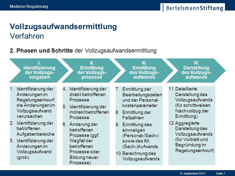 Vollzugsaufwandsermittlung Verfahren I. Identifizierung der Vollzugs- vorgaben II.
