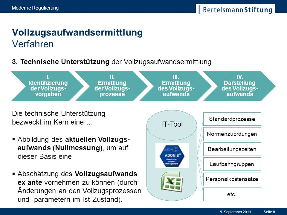Vollzugsaufwandsermittlung Verfahren 9. September 2011 Moderne Regulierung Seite 8 I.
