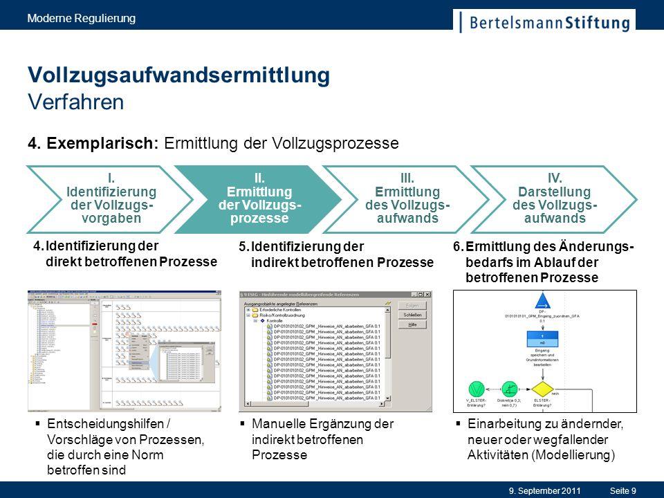 Herzlichen Dank für Ihre Aufmerksamkeit.Henrik Riedel Bertelsmann Stiftung Carl-Bertelsmann-Str.