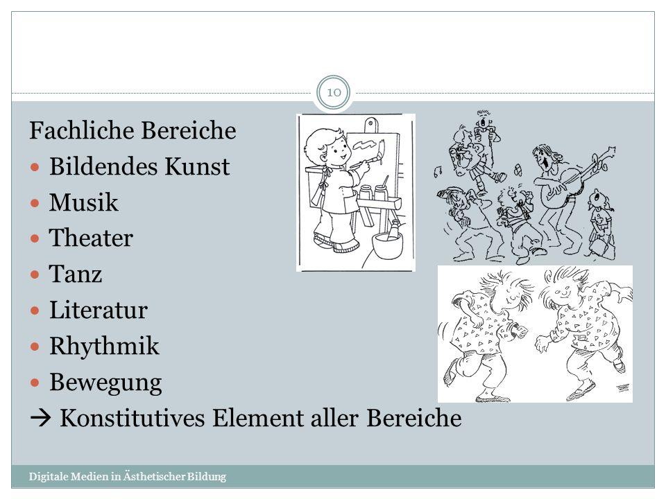 Digitale Medien in Ästhetischer Bildung 10 Fachliche Bereiche Bildendes Kunst Musik Theater Tanz Literatur Rhythmik Bewegung Konstitutives Element aller Bereiche