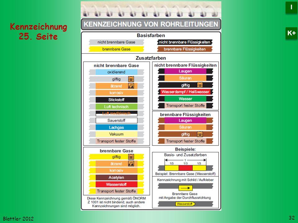 Blattler 2012 32 Kennzeichnung 25. Seite I I K+