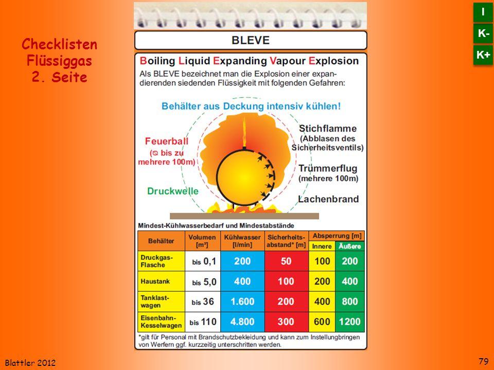 Blattler 2012 79 Checklisten Flüssiggas 2. Seite K- I I K+