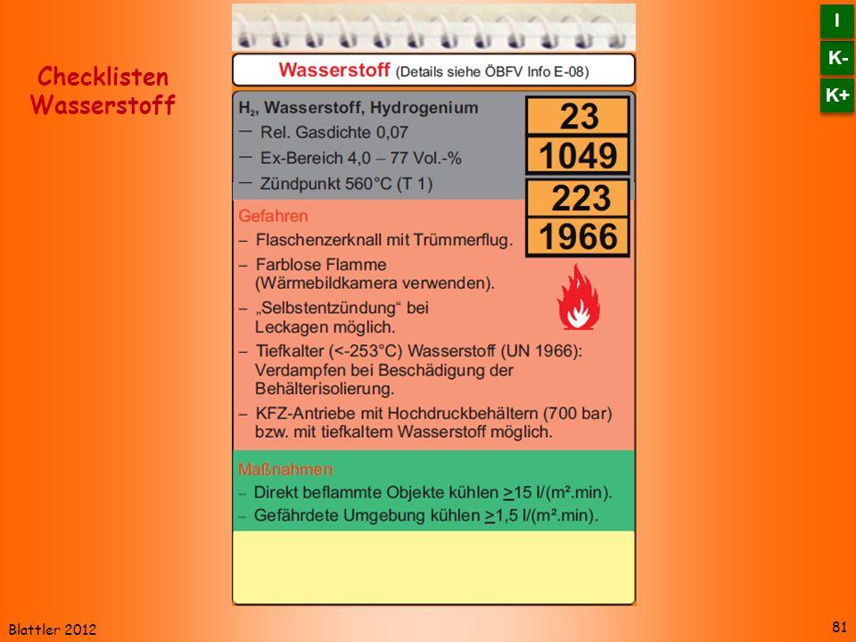 Blattler 2012 81 Checklisten Wasserstoff K- I I K+