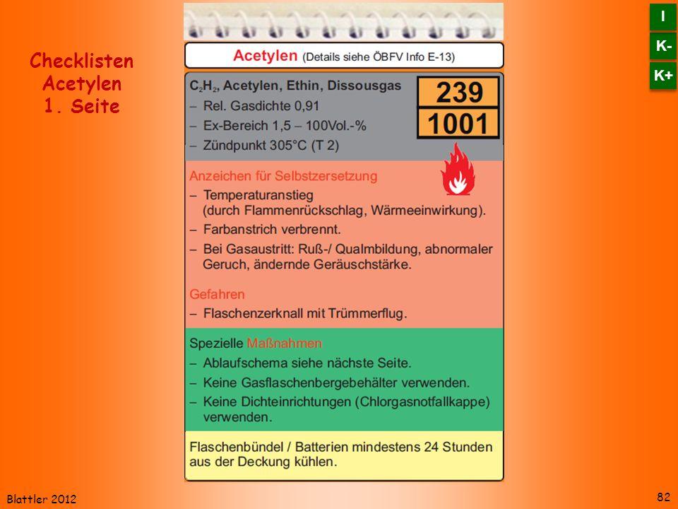 Blattler 2012 82 Checklisten Acetylen 1. Seite K- I I K+