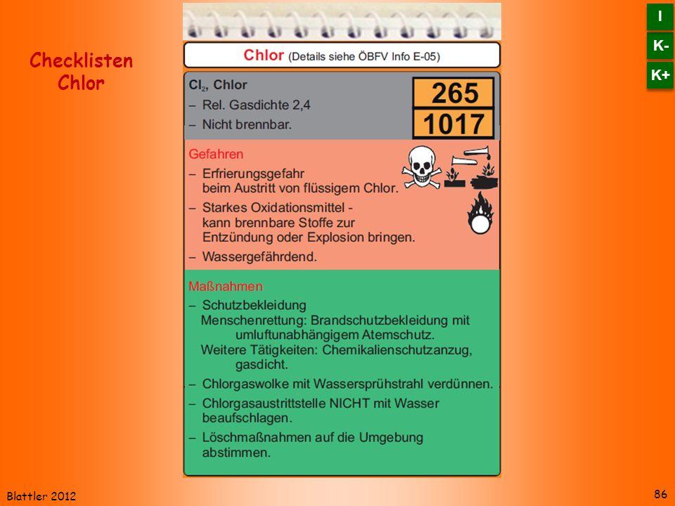 Blattler 2012 86 Checklisten Chlor K- I I K+