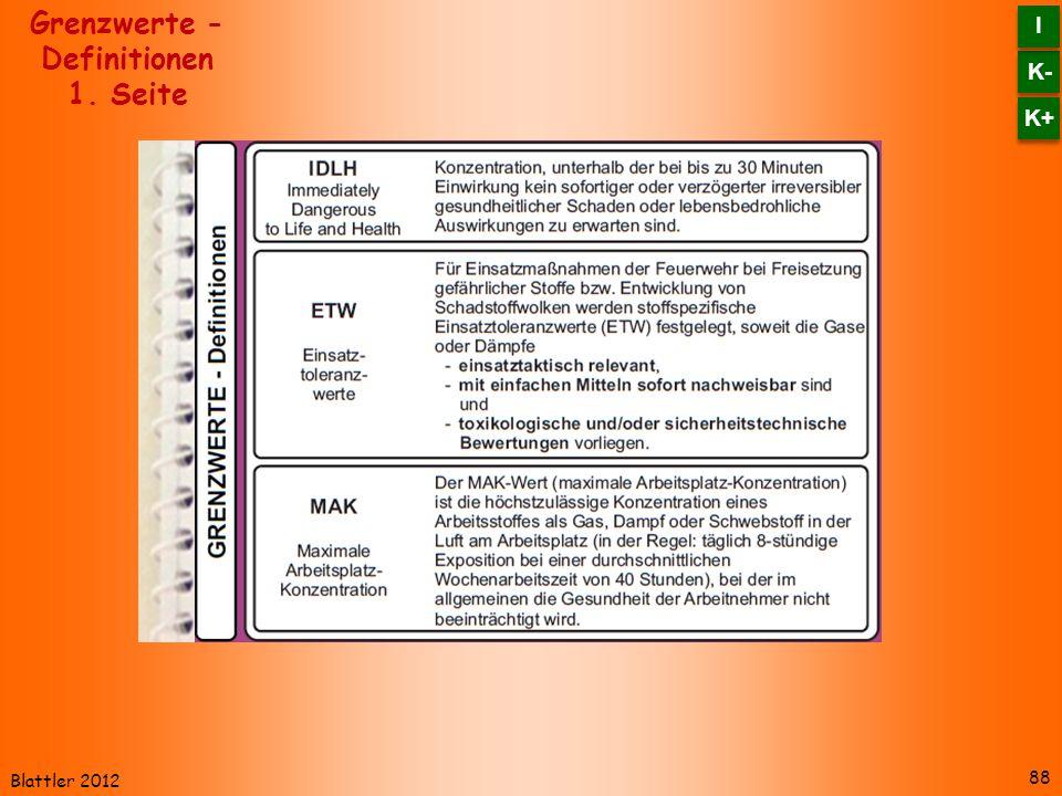Blattler 2012 88 Grenzwerte - Definitionen 1. Seite K- I I K+