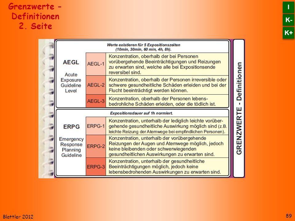 Blattler 2012 89 Grenzwerte - Definitionen 2. Seite K- I I K+