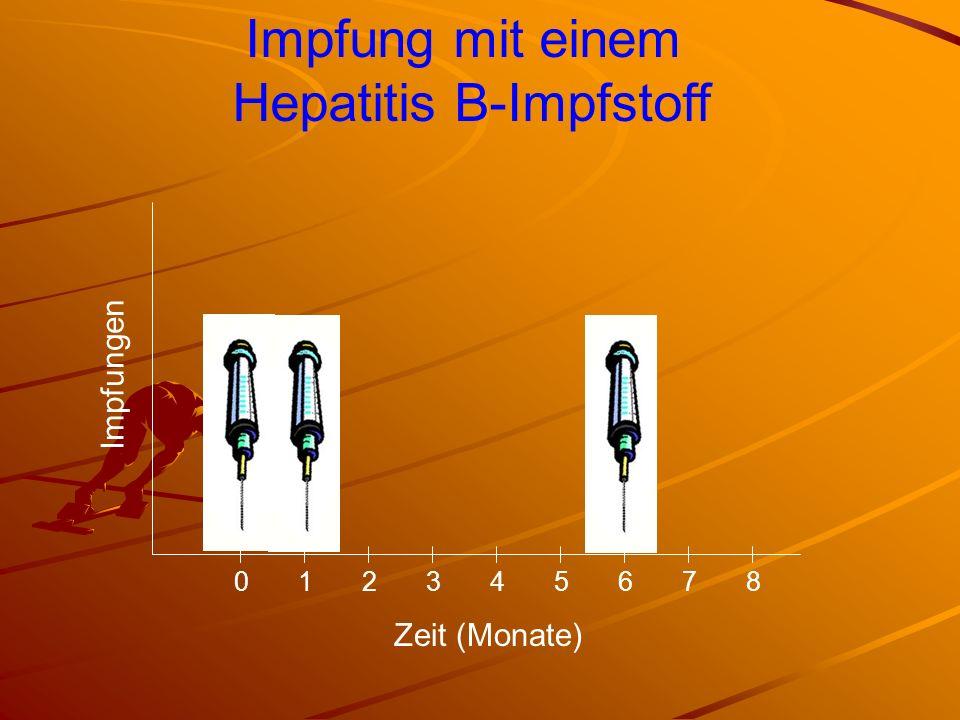 Zeit (Monate) 012345678 Impfungen Impfung mit einem Hepatitis B-Impfstoff