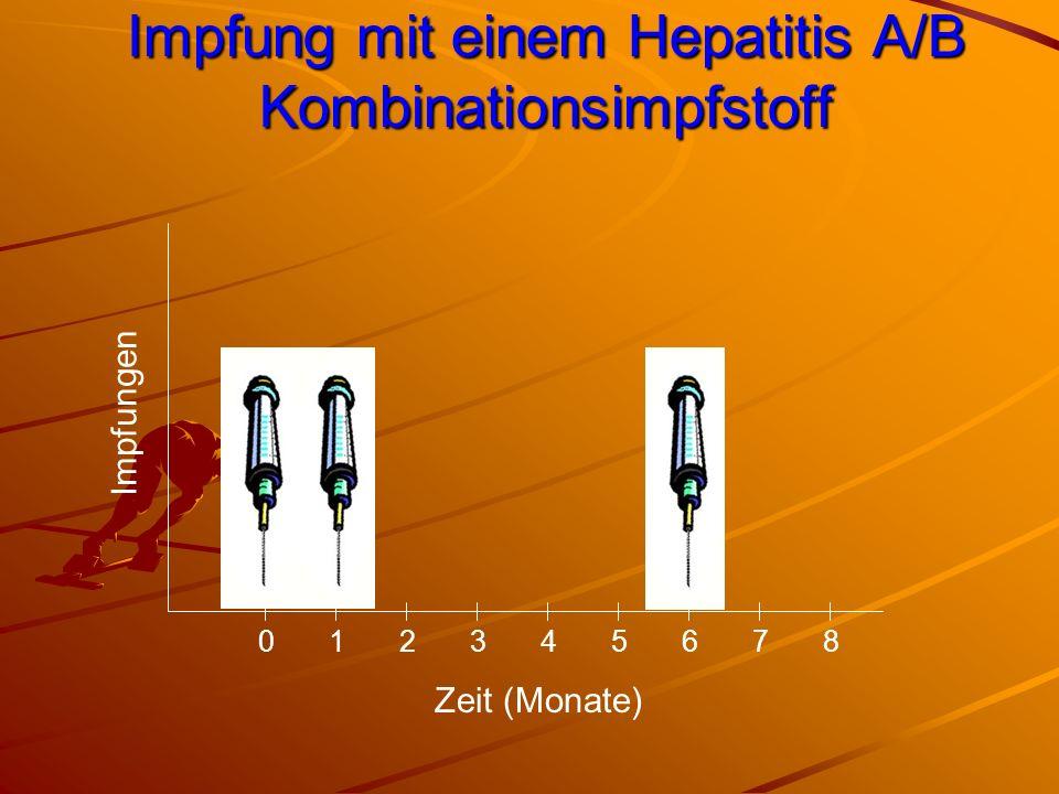 Impfung mit einem Hepatitis A/B Kombinationsimpfstoff Zeit (Monate) 012345678 Impfungen