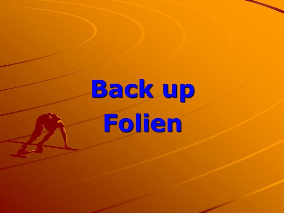 Back up Folien