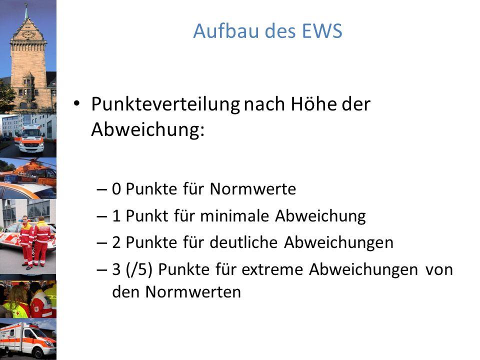 Aufbau des EWS Punkteverteilung nach Höhe der Abweichung: – 0 Punkte für Normwerte – 1 Punkt für minimale Abweichung – 2 Punkte für deutliche Abweichungen – 3 (/5) Punkte für extreme Abweichungen von den Normwerten