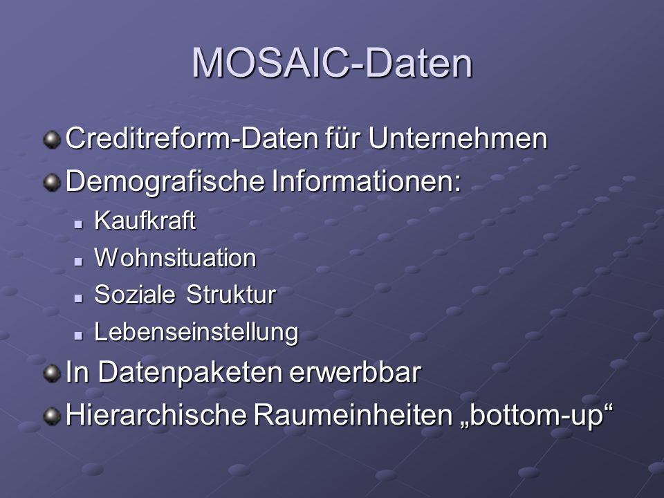 MOSAIC-Daten Creditreform-Daten für Unternehmen Demografische Informationen: Kaufkraft Kaufkraft Wohnsituation Wohnsituation Soziale Struktur Soziale