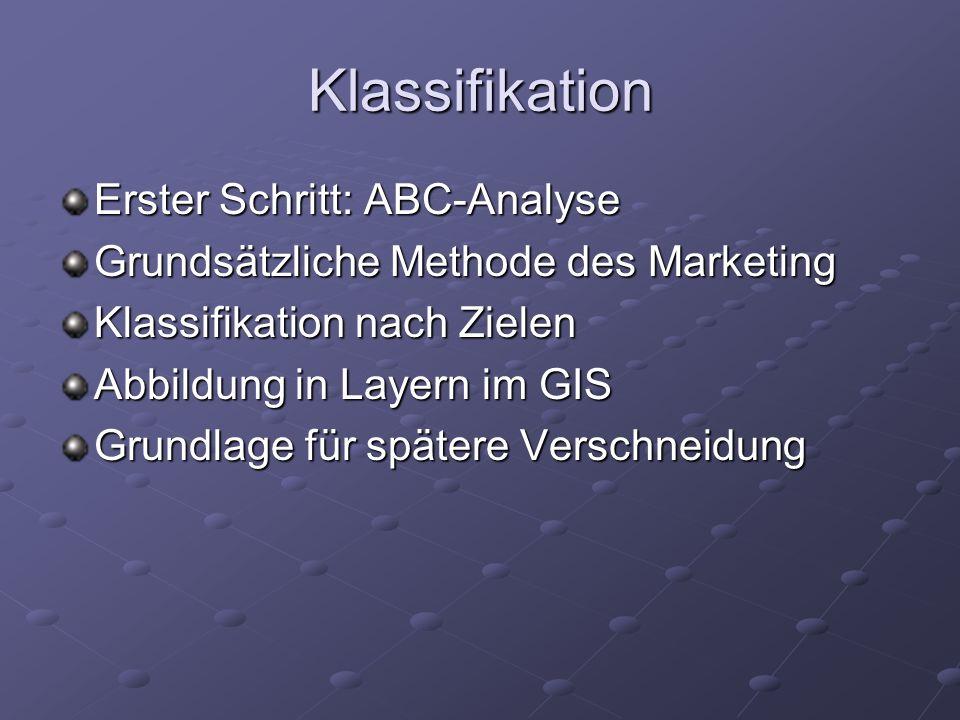 Klassifikation Erster Schritt: ABC-Analyse Grundsätzliche Methode des Marketing Klassifikation nach Zielen Abbildung in Layern im GIS Grundlage für sp
