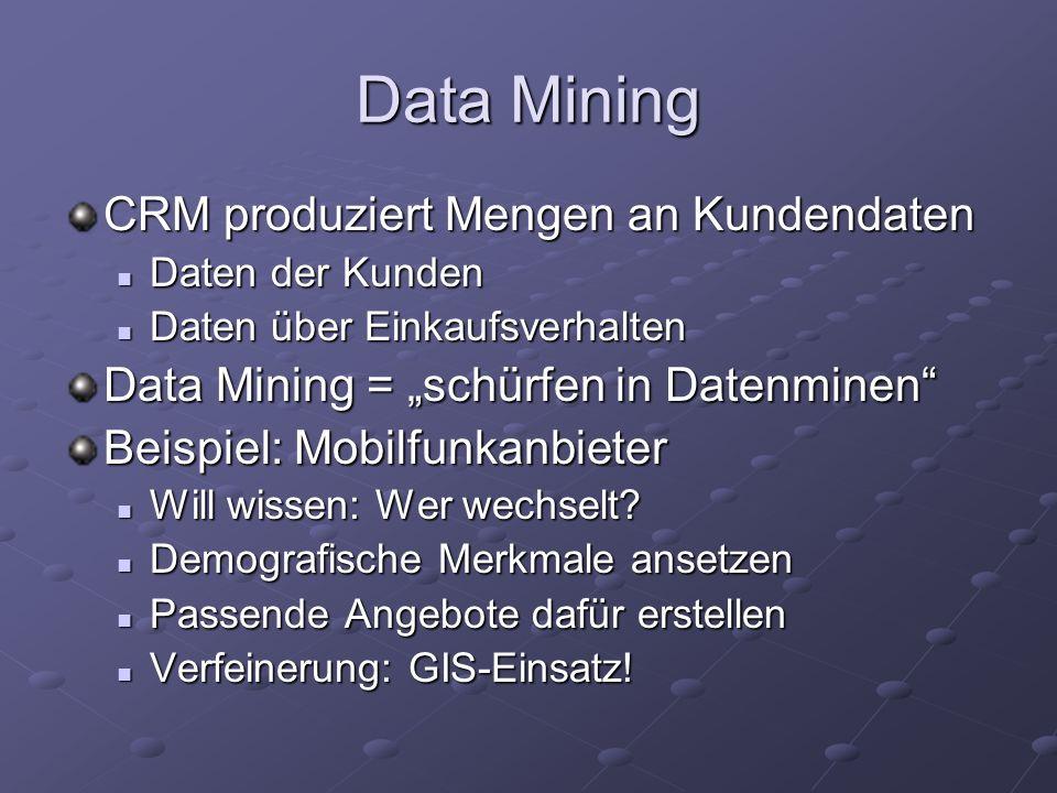 Data Mining CRM produziert Mengen an Kundendaten Daten der Kunden Daten der Kunden Daten über Einkaufsverhalten Daten über Einkaufsverhalten Data Mini