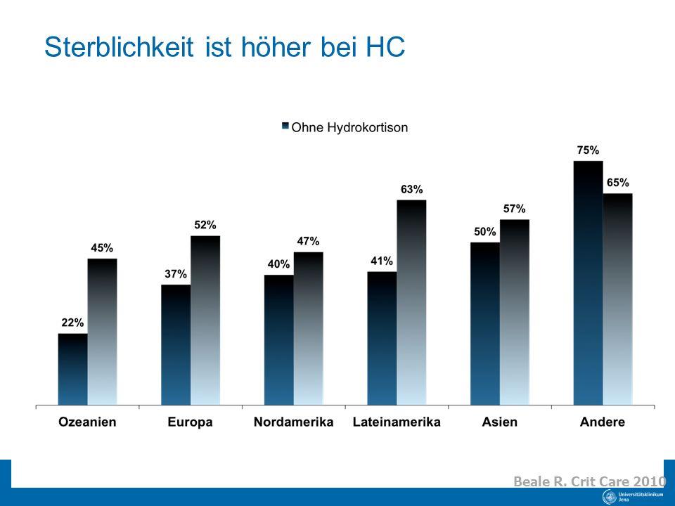 Sterblichkeit ist höher bei HC Beale R. Crit Care 2010