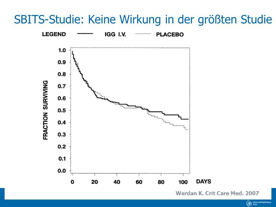 SBITS-Studie: Keine Wirkung in der größten Studie Werdan K. Crit Care Med. 2007